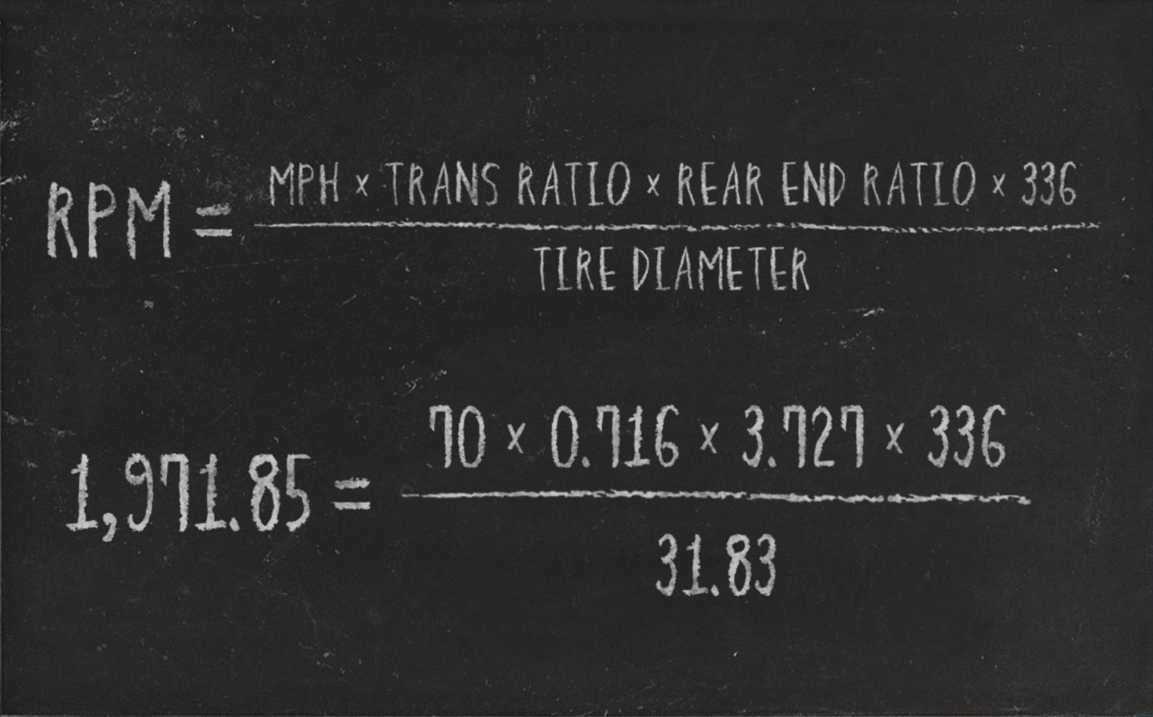 Rpmmphgear Ratio 2