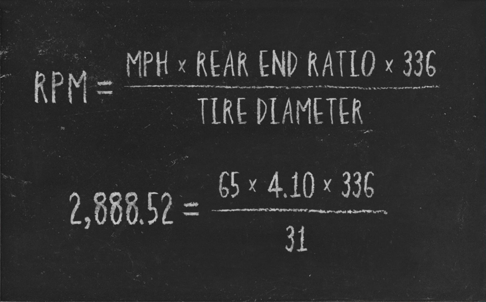 Rpmmphgear Ratio 3